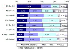 図表2.png