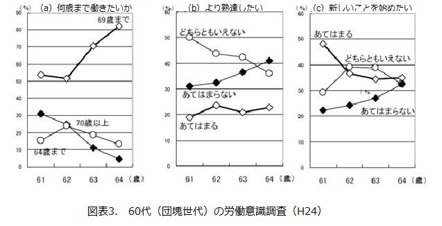 図表3.png